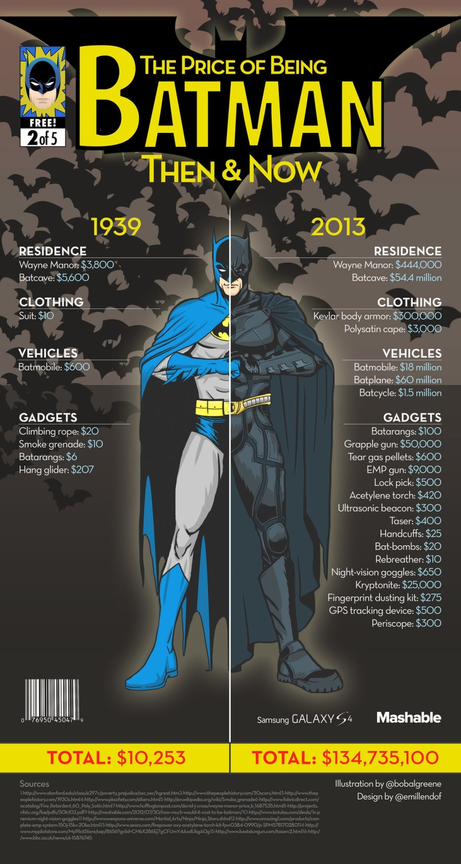 batman-infographic-930x1743
